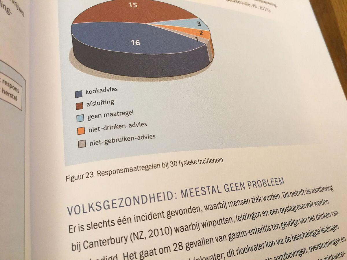 Illustraties en infographics